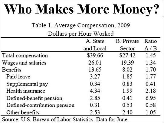 Calculating wage grade penetration